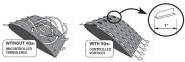 MICRO KITS generador de vórtice para Rockwell COMANDANTE